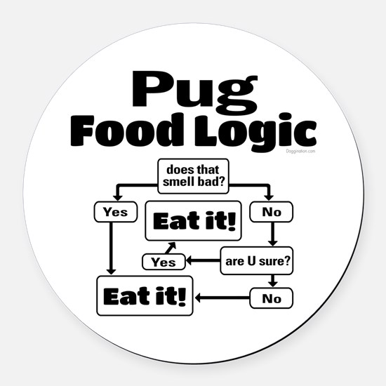 Pug Food Round Car Magnet