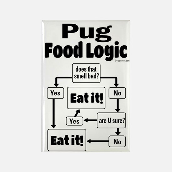 Pug Food Rectangle Magnet