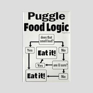Puggle Food Rectangle Magnet