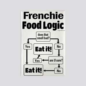 Frenchie Food Rectangle Magnet