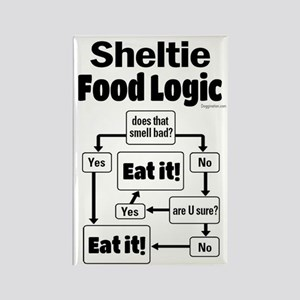 Sheltie Food Rectangle Magnet