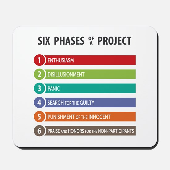 6 Phases Of A Project Mousepad