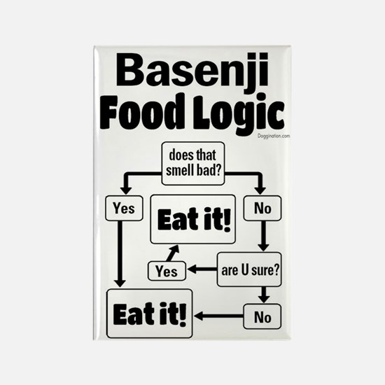 Basenji Food Rectangle Magnet