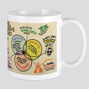 The Creative Process Mugs