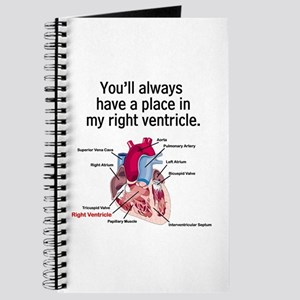 My Right Ventricle Journal