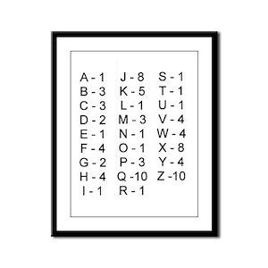 Scrabble Tile Points Framed Panel Print