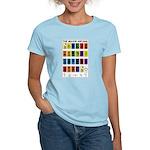 The Major Arcana Women's Light T-Shirt