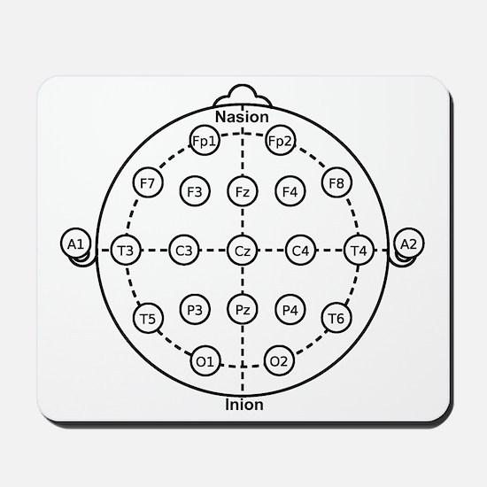 10_20 Brain Mousepad