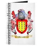 Marusik Journal