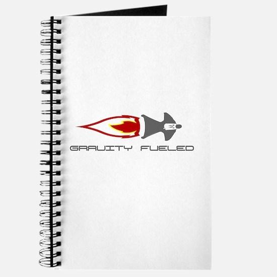 Gravity Fueled Wingsuit Skydiving Journal