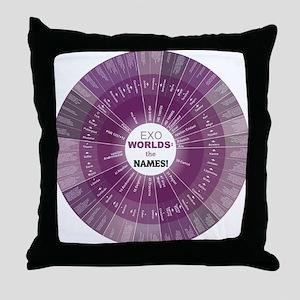 New Exo-Planet Names! Throw Pillow