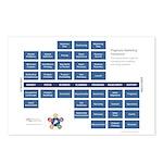 Postcards (package Of 8) - Framework