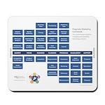 Mousepad - Framework