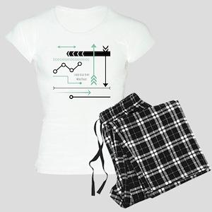 Mind Palace Pajamas
