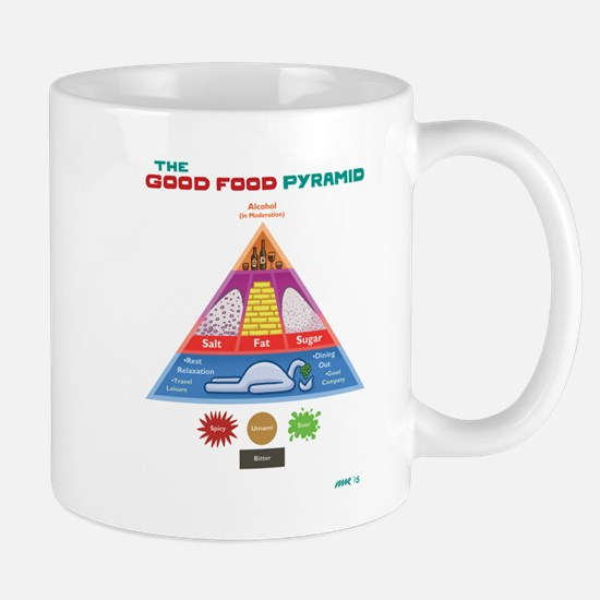 Cute Food pyramid Mug