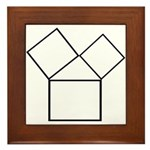 The 47th problem Framed Tile