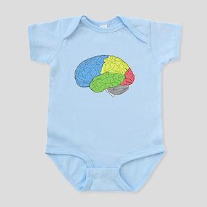 Primary Brain Body Suit
