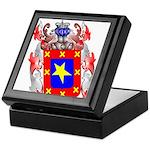 Miniconi Keepsake Box