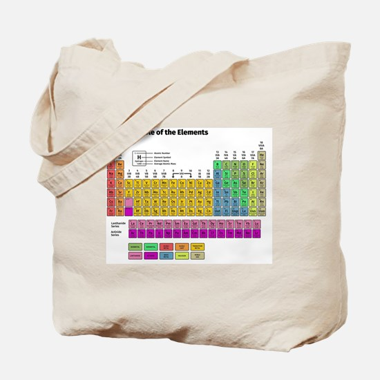 Cute Periodic table of the elements Tote Bag