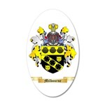 Milbourne 20x12 Oval Wall Decal