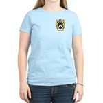 Mottershadd Women's Light T-Shirt