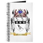 Nicolaides Journal