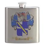 Nazaryev Flask