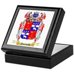 Naismith Keepsake Box