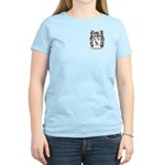 Nuccitelli Women's Light T-Shirt