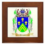 Osipov Framed Tile