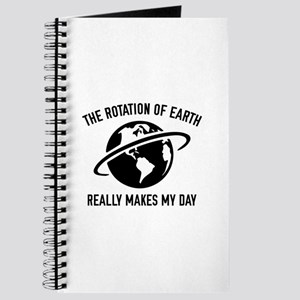 The Rotation Of The Earth Journal