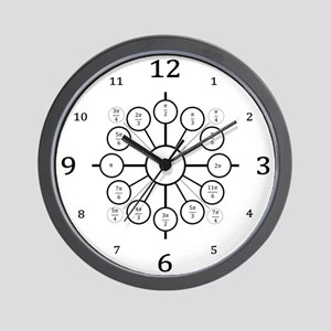 THE UNIT CIRCLE: A Lesson On Radian Mea Wall Clock