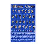 Hebrew Chart Mini Poster Print