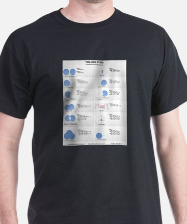 Unique Database T-Shirt