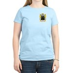 Preuss Women's Light T-Shirt
