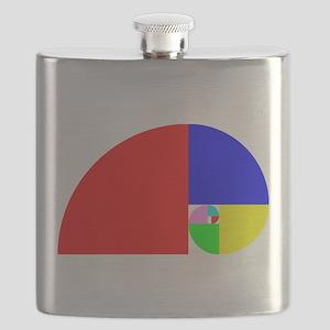Fibonacci! Golden Ratio Flask