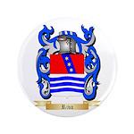 Riva Button