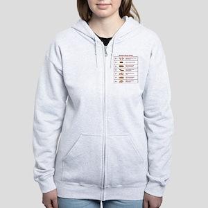 Bristol Stool Chart / Scale Sweatshirt