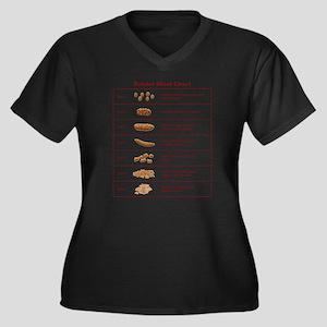 Bristol Stool Chart / Scale Plus Size T-Shirt