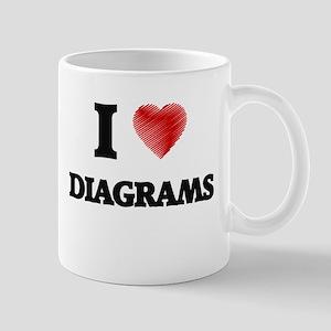 I love Diagrams Mugs