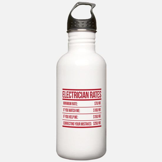 Electrician Rates Humo Water Bottle