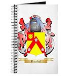 Rumbol Journal