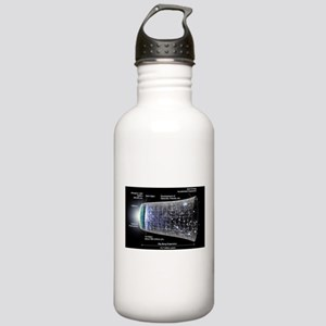 Our Universe Explained Stainless Water Bottle 1.0L