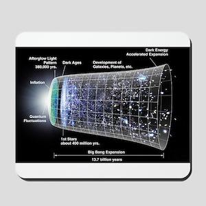 Our Universe Explained Mousepad