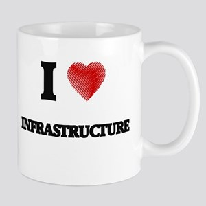 I Love Infrastructure Mugs
