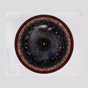 The Observable Universe Throw Blanket