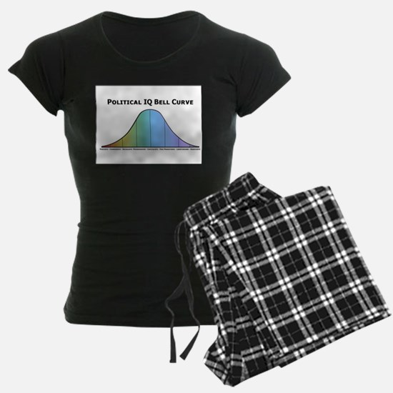 Political IQ Bell Curve Pajamas