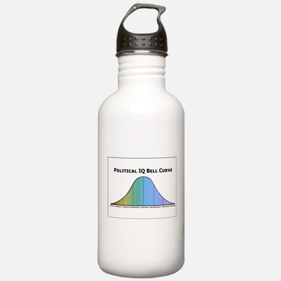 Unique Communism Water Bottle