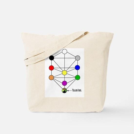 Kabbalah You are Here Tote Bag