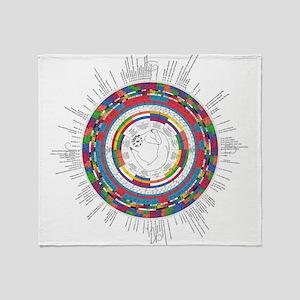 Syncrota Wheel Throw Blanket
